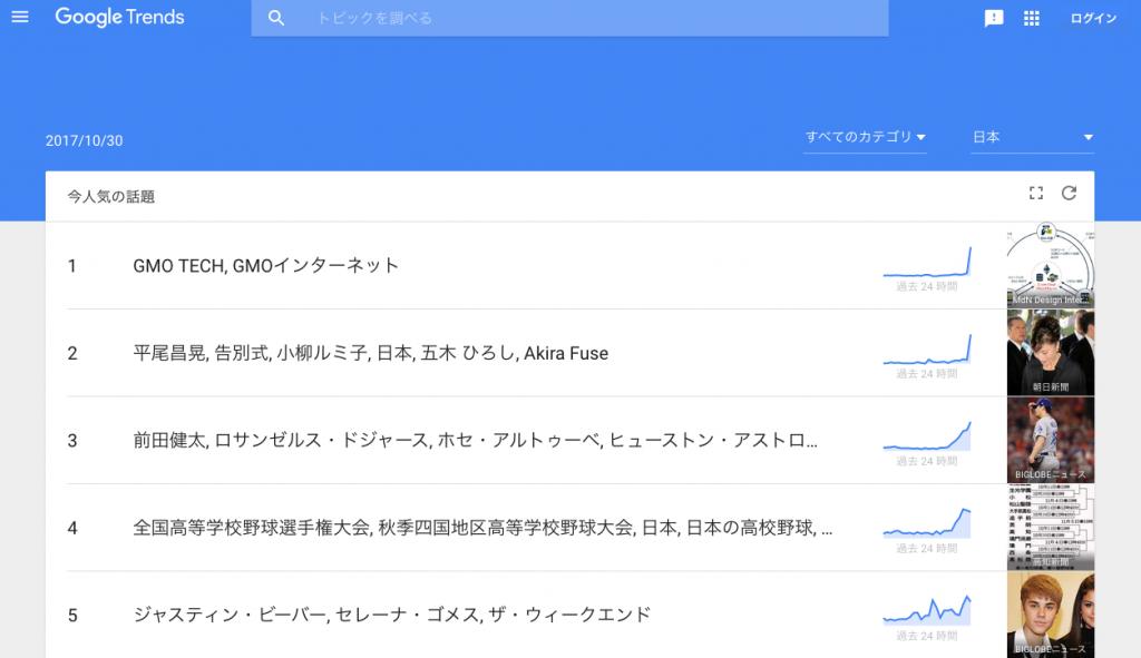 google トレンドサービス 画像